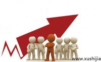 如何增加网站的点击率?—信息推送