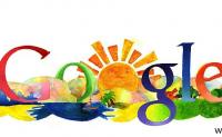 所有市场营销人员应该使用的6款免费Google工具